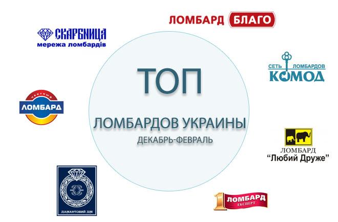 ТОП-10 ломбардов Украины: декабрь-февраль